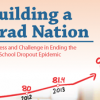 Building a Grad Nation 2014-2015 Update